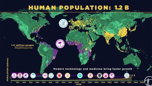 Human population through time | Aeon