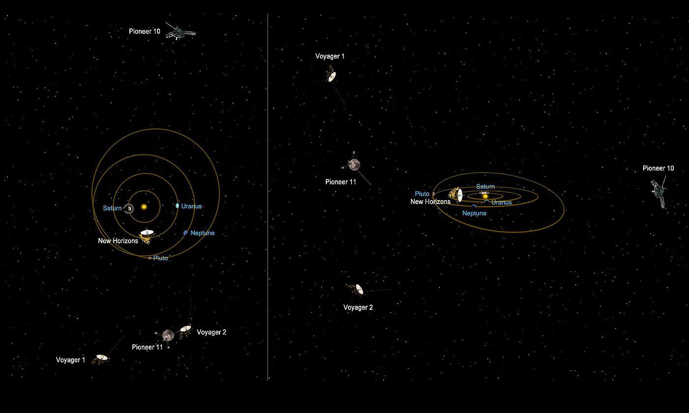Relative positions of distant spacecraft. <em>Courtesy NASA/JPL-Caltech</em>